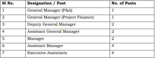 BMRCL Recruitment 2020