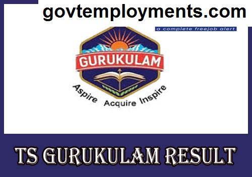 TS Gurukulam Result 2020, Check TTWREIS EMRS Outsourcing Posts Result/ Merit List @ tgtwgurukulam.telangana.gov.in