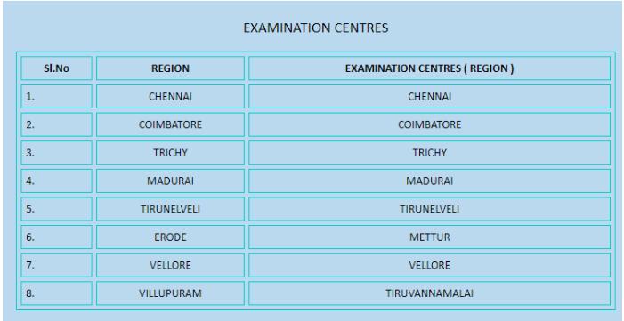 TNEB Departmental Test Hall Ticket 2020