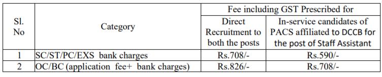 Krishna DCCB Recruitment 2021