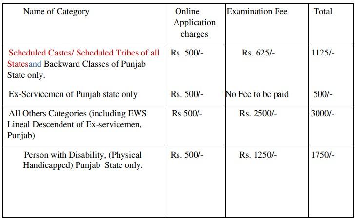 PPSC Recruitment