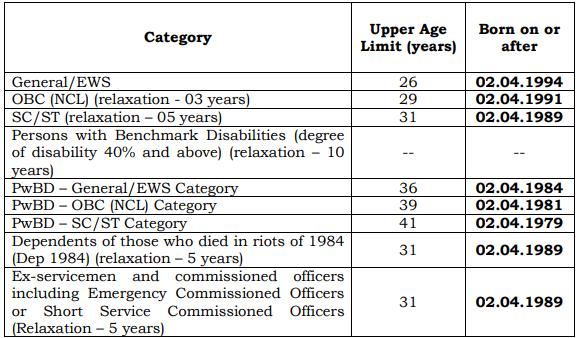 https://www.dailyrecruitment.in/central-govt-jobs/